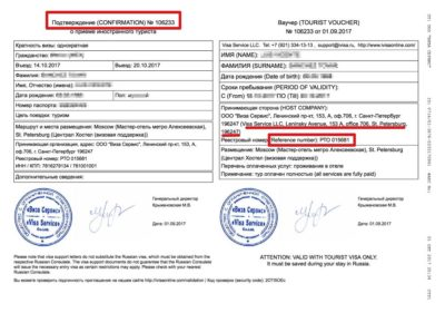 What is Russian Visa Invitation - Featured image
